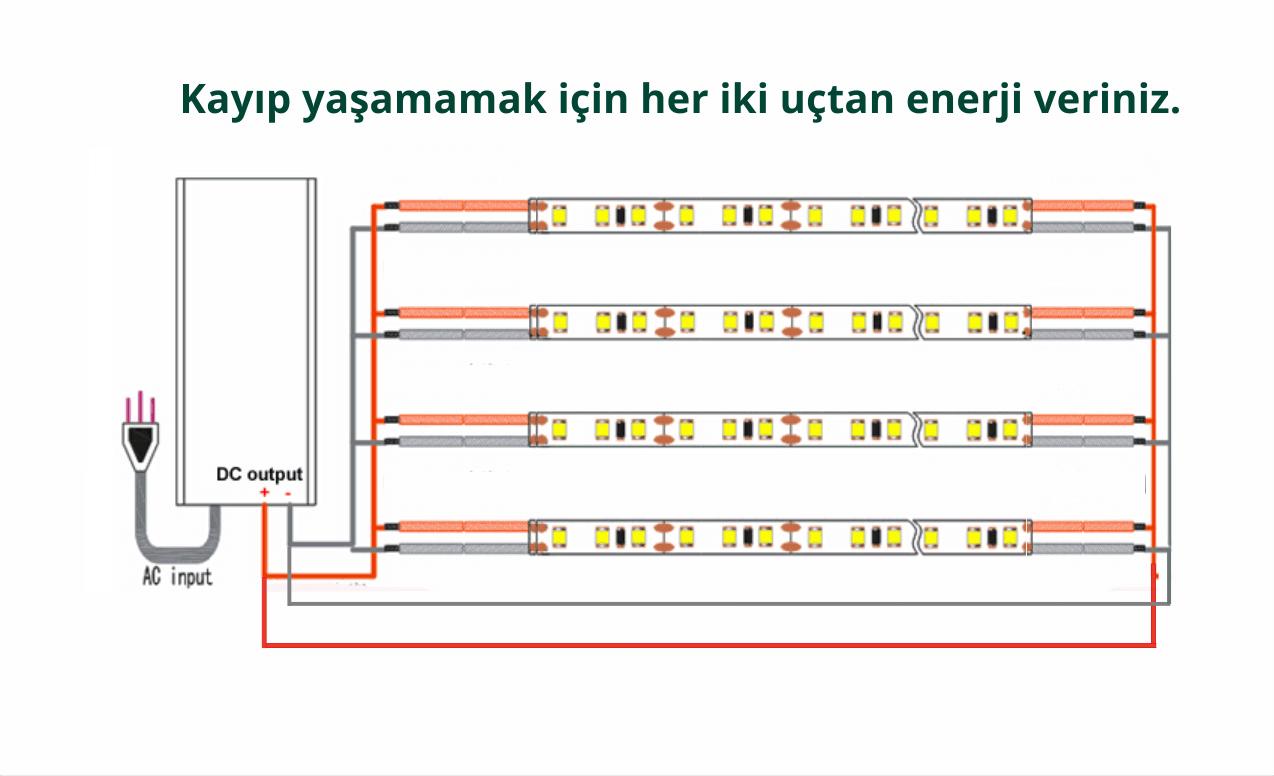 şerit led trafo bağlantısı